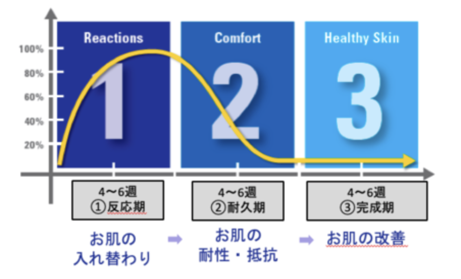 スクリーンショット 2020-11-11 17.41.01.png
